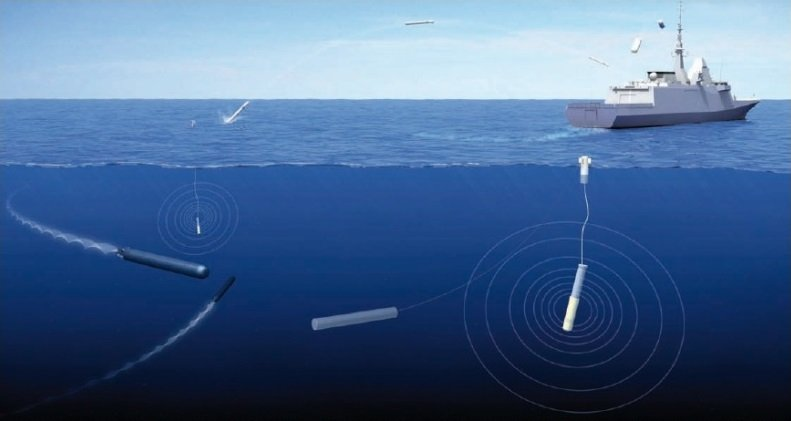 Underwater Acoustic Systems